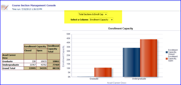 Enrollment Capacity column view screen shots
