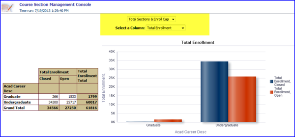 Total Enrollment Column View screen shot