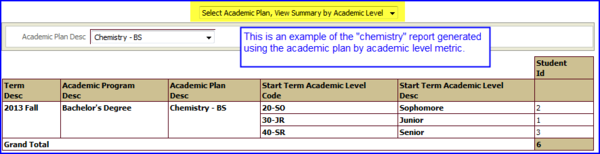 Results by Academic Plan and Level screen shot