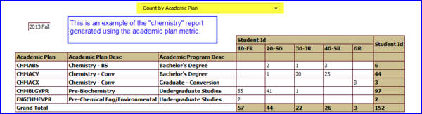 Results by Academic Plan screen shot