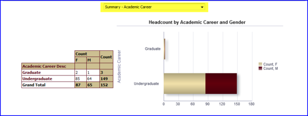 Results by Career and Gender screen shot